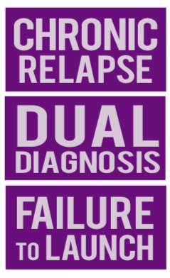 Windhaven House, Dual Diagnosis, Chronic Relapse, Failure to Launch